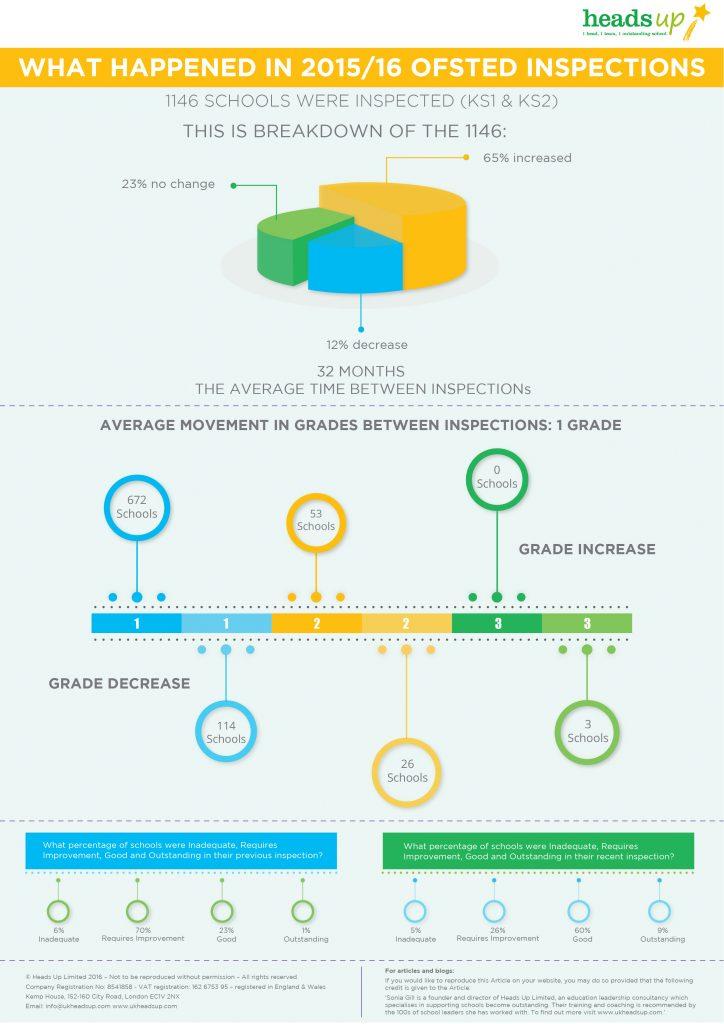 Infographic_Rev1